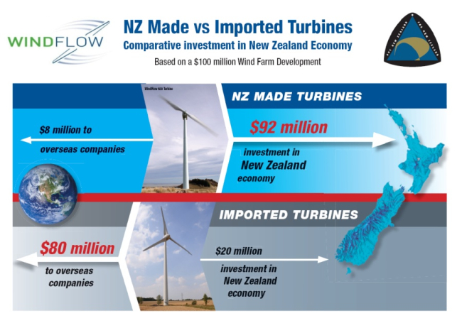 nz-made-vs-imported-turbines-new-logo-low-res.jpg
