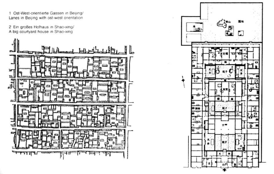 china trad housing