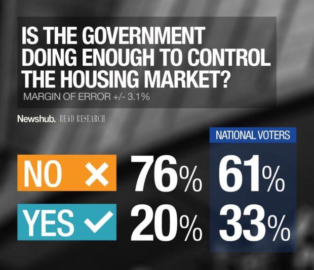 housing-poll-2016